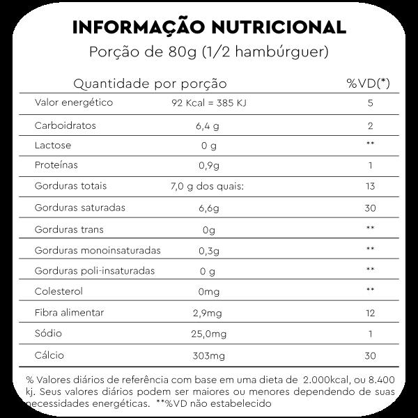 tabela iogurte de coco zero acucar